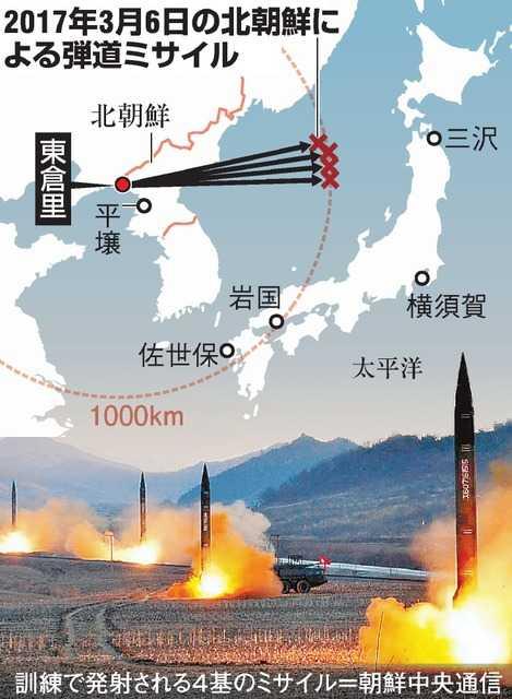 不安を煽りすぎでは?政府発表のミサイル避難方法