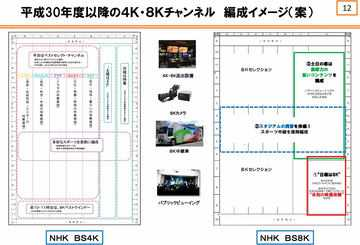 c00d0c92792d6172b3fcd479a010c013 - 実は身近なBS 4K。開始まで半年「新4K8K衛星放送」の注意点