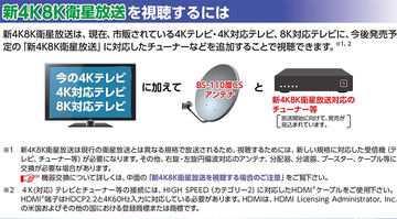 f5885a724ef76e9050b17f1e2b1ab9ac - 実は身近なBS 4K。開始まで半年「新4K8K衛星放送」の注意点